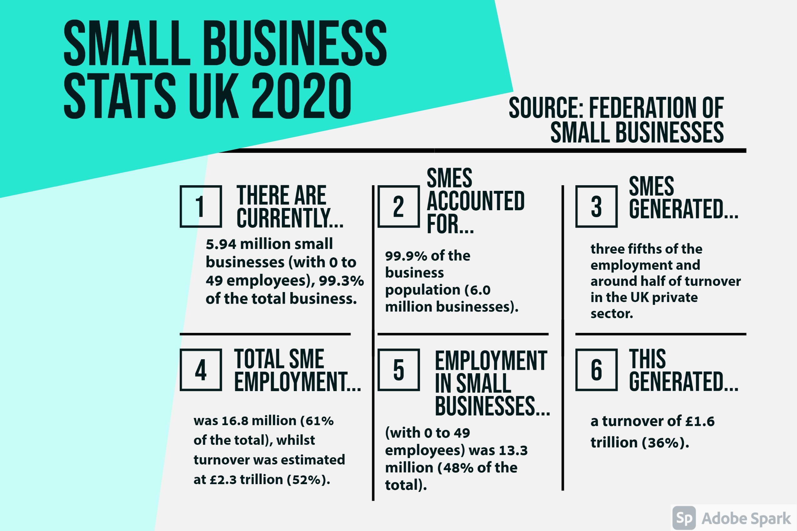 small-business-stats-uk-2020